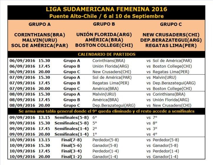 Calendario de la Liga Sudamericana femenina 2016 (Foto: Basquet Caliente)