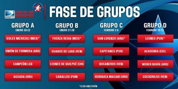 Los grupos de la Liga de las Américas 2017