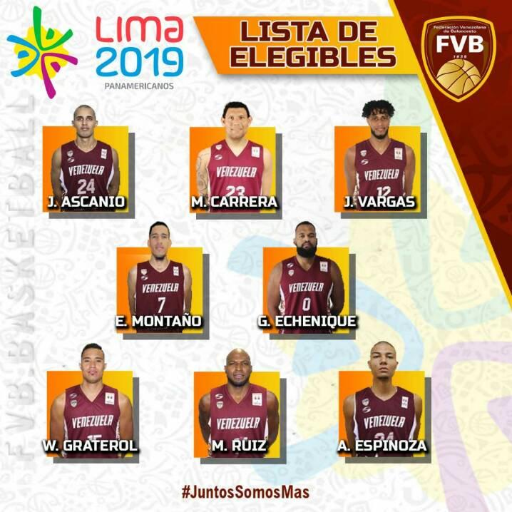 Elegibles Venezuela Basketball 5 x 5 3